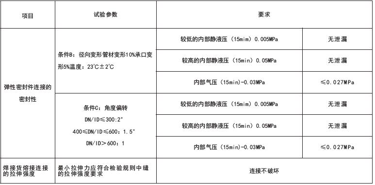HDPE增強纏繞B型管(克拉管)