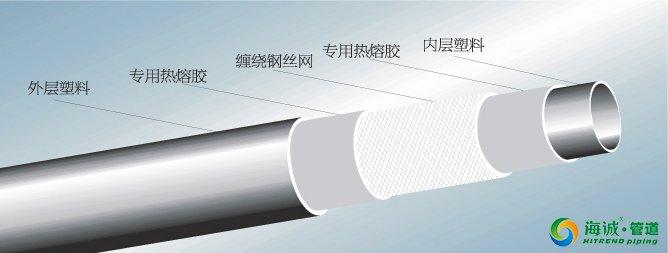 钢丝网聚乙烯复合管直销商价格便宜