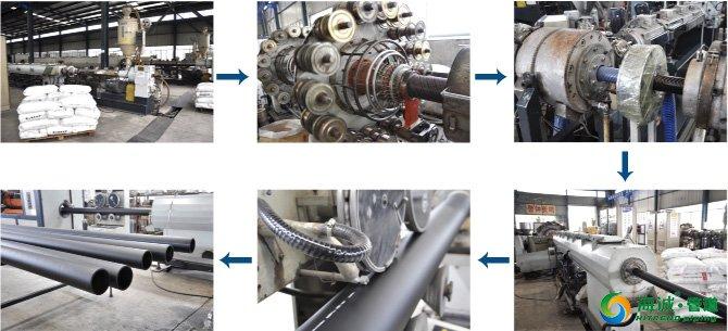 钢丝网聚乙烯复合管直销商价格便宜|广东克拉管|广东内肋管|广东钢丝网骨架管