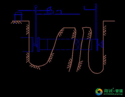 PE管水压试验施工方案|广东克拉管|广东内肋管|广东钢丝网骨架管