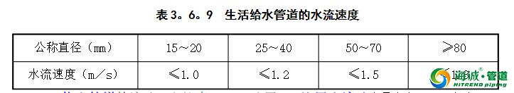 给排水管道流速常用值参考广东海诚管道整理
